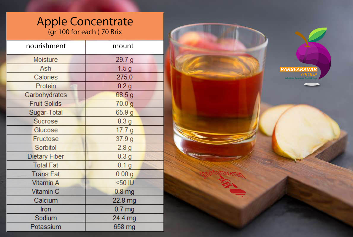 Apple Juice Concentrate 70º Brix Price
